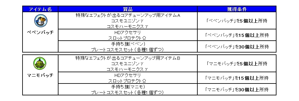 シューティングゲーム『コズミックブレイク』 ペペン派とマニモ派の人気投票数を競う「No.1マスコットロボ投票大会」を開催だ!!