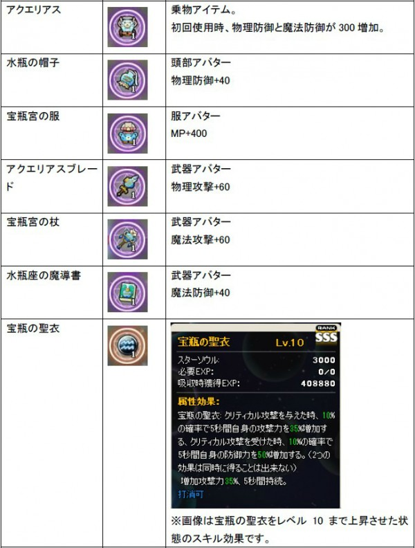 ブラウザMMORPG『メイズミス』 星座が茶第2弾「アクエリアス」登場だ!
