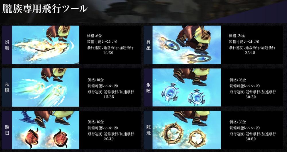 基本プレイ無料のハイファンタジーオンラインゲーム『パーフェクトワールド』 大型アップデート「Death's descendant~死神の末裔~」を実装!各種キャンペーンも同時開催だ!!