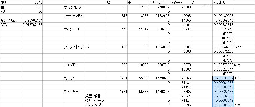 DN 2015-06-30 マジェスキル検証結果