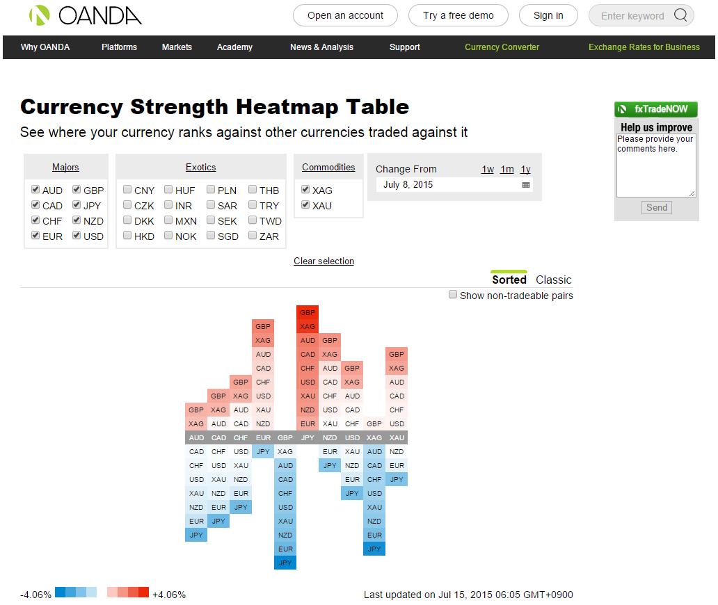 fx_heatmap_oanda.png