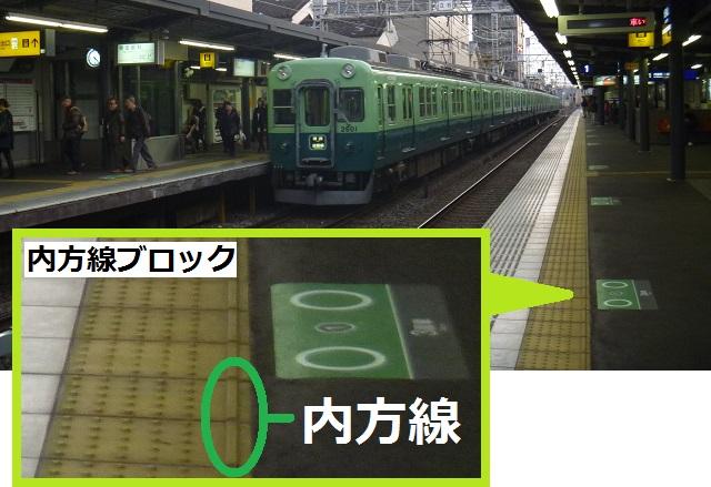 内方線02
