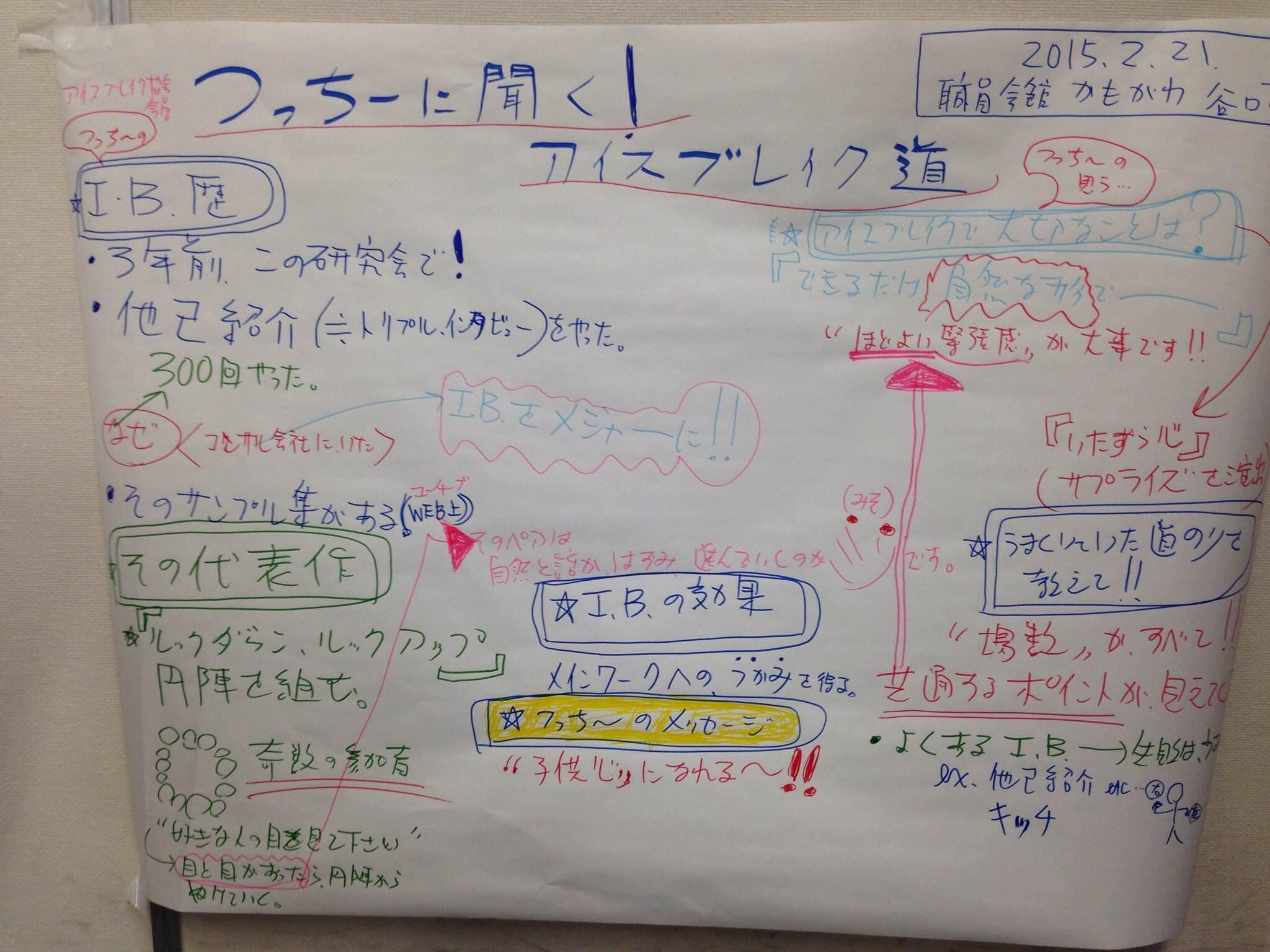 ファシグラ研16