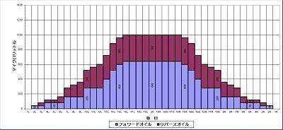 2015-1朝コンポジット