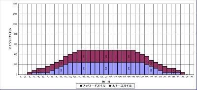 2015-中間コンポジット