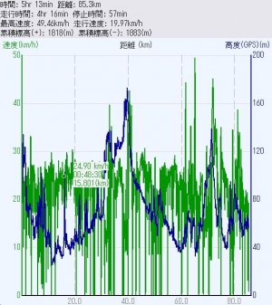 Tatsutagawa_Data_org.jpg