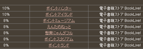 Booklive_20150307214653a3b.png