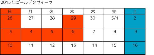 2015GWペットホテル 大阪