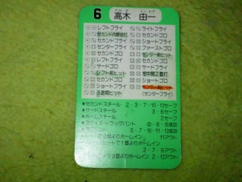 タカラプロ野球カード(プロカ―)の博物館昭和62年(87年)横浜大洋ホエールズ