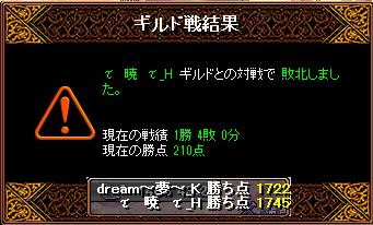 RedStone 15.03.04[01]