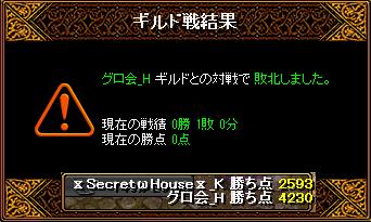 RedStone 15.04.09[02]
