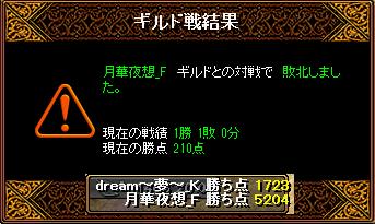 RedStone 15.04.14[04]