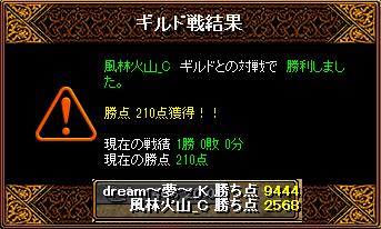 RedStone 15.04.15[06]