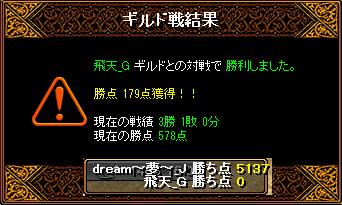 RedStone 15.04.28[02]