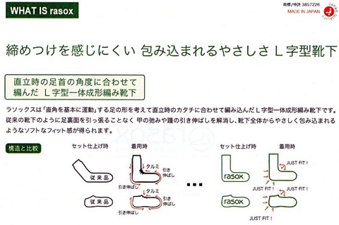 15-1-17 ラソックス[rasox] 説明文 1