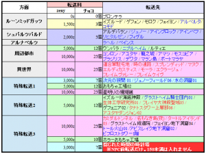 150208-c1.png