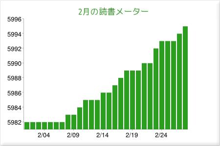 201502matome.jpg