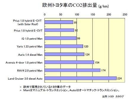 img_04燃費-2