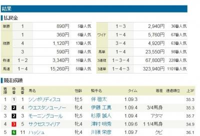 0411azumakofujicc.jpg