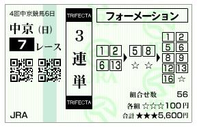 【馬券】1221中京7(日刊コンピ 馬券生活 的中 万馬券 三連単 札幌競馬)