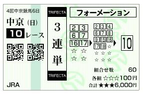 【馬券】1221中京10(日刊コンピ 馬券生活 的中 万馬券 三連単 札幌競馬)