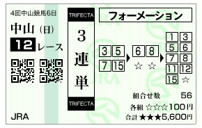【馬券】1221中山12(日刊コンピ 馬券生活 的中 万馬券 三連単 札幌競馬)