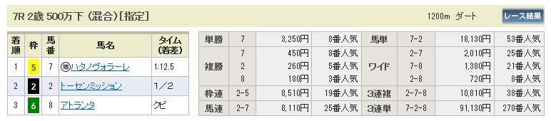 1227中山7(日刊コンピ 馬券生活 的中 万馬券 三連単 札幌競馬)