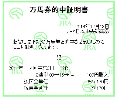 【万馬券獲得記録】1213中京12