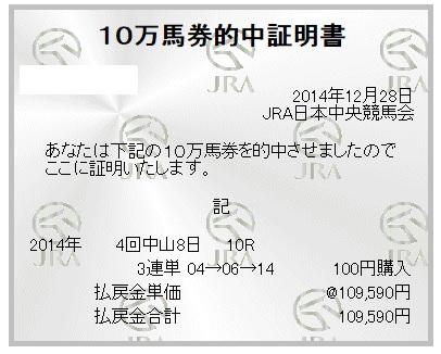 【万馬券獲得記録】1228有馬記念