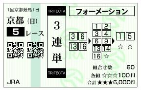 【馬券】0104京都5(日刊コンピ 馬券生活 的中 万馬券 三連単 札幌競馬)