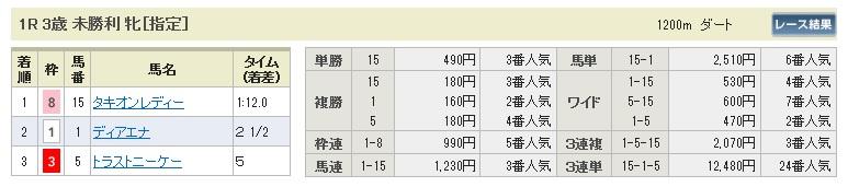 0104京都1(日刊コンピ 馬券生活 的中 万馬券 三連単 札幌競馬)