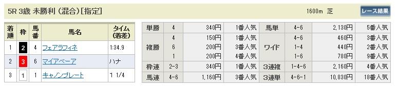 0104京都5(日刊コンピ 馬券生活 的中 万馬券 三連単 札幌競馬)