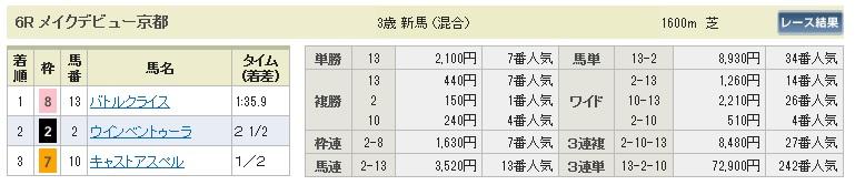 0105京都6(日刊コンピ 馬券生活 的中 万馬券 三連単 札幌競馬)