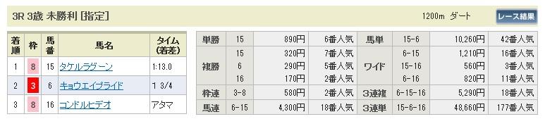 0118中山3(日刊コンピ 馬券生活 的中 万馬券 三連単 札幌競馬)