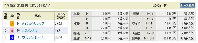0125中京5(日刊コンピ 馬券生活 的中 万馬券 三連単 札幌競馬)