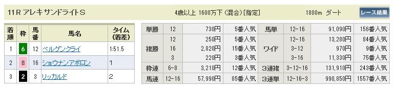 0124中山11(日刊コンピ 馬券生活 的中 万馬券 三連単 札幌競馬)