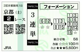 【馬券】0131京都2(日刊コンピ 馬券生活 的中 万馬券 三連単 札幌競馬)