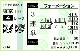 【馬券】0208東京4(日刊コンピ 馬券生活 的中 万馬券 三連単 札幌競馬)