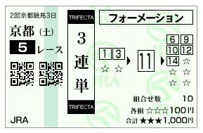 【馬券】0208京都5(2)(日刊コンピ 馬券生活 的中 万馬券 三連単 札幌競馬)
