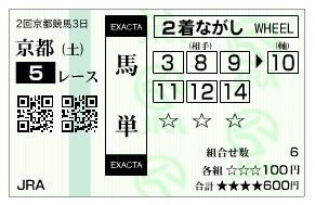 【馬券】0207京都5(日刊コンピ 馬券生活 的中 万馬券 三連単 札幌競馬)