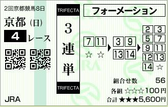 【馬券】0222京都4(日刊コンピ 馬券生活 的中 万馬券 三連単 札幌競馬)