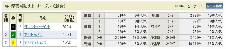 0222京都4(日刊コンピ 馬券生活 的中 万馬券 三連単 札幌競馬)