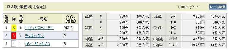 0222小倉1(日刊コンピ 馬券生活 的中 万馬券 三連単 札幌競馬)