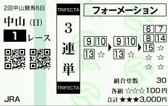 【馬券】0315中山1(日刊コンピ 馬券生活 的中 万馬券 三連単 札幌競馬)
