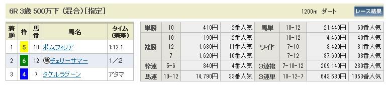 【払戻金】0314中山6(日刊コンピ 馬券生活 的中 万馬券 三連単 札幌競馬)