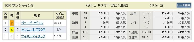 【払戻金】0314中山10(日刊コンピ 馬券生活 的中 万馬券 三連単 札幌競馬)
