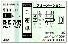 【馬券】0328中山11(日刊コンピ 馬券生活 的中 万馬券 三連単 札幌競馬)