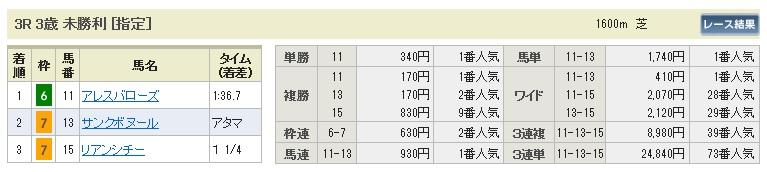 【払戻金】0412阪神3(日刊コンピ 馬券生活 的中 万馬券 三連単 札幌競馬)