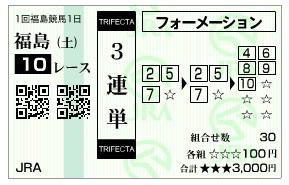 【馬券】0411福島10(日刊コンピ 馬券生活 的中 万馬券 三連単 札幌競馬)