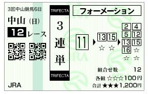 【馬券】0412中山12(日刊コンピ 馬券生活 的中 万馬券 三連単 札幌競馬)